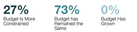 covid-budget