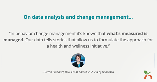 5 Quotable Moments from our September PHA Webinar, High Quality Data for High Quality Population Health Programs