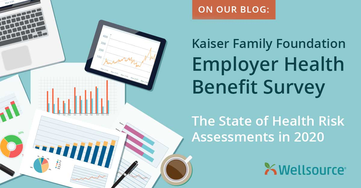 What the KFF Employer Health Benefit Survey Says About Health Risk Assessments in 2020