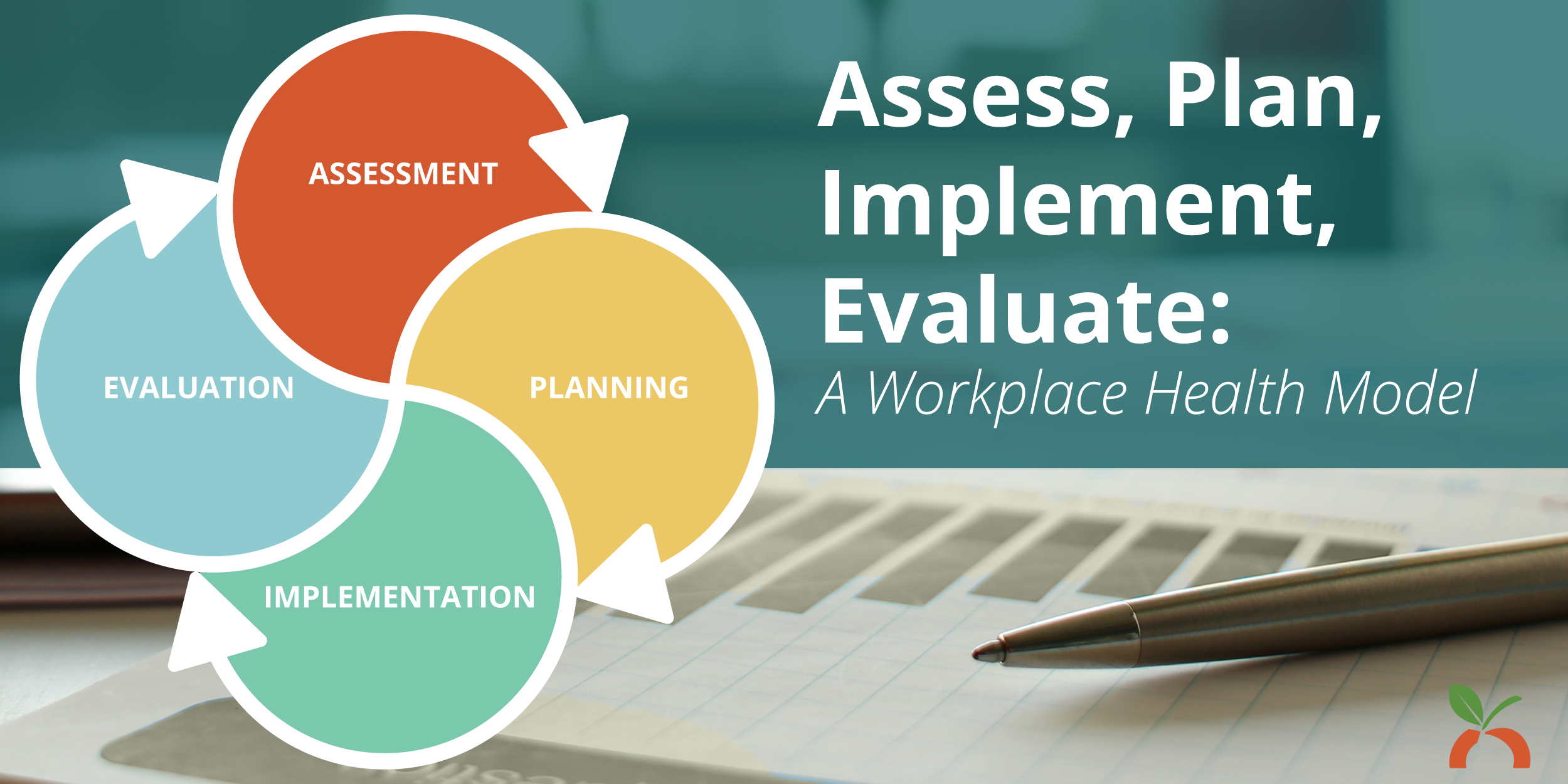 Assess, Plan, Implement, Evaluate: Using an HRA to Develop a Health Intervention Plan
